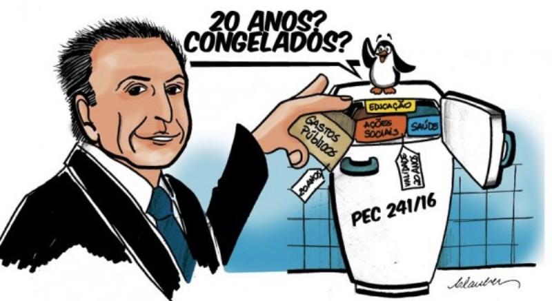 Brasil: una reforma a la medida del capital financiero